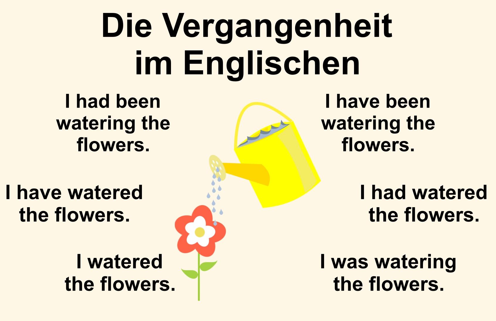 Vergangenheitsformen im Englischen