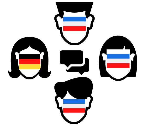 Niederländische Redewendungen Und Begrüßung Colanguage